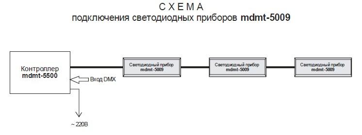 Вариант схемы подключения